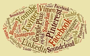 Latest on Social Media Trends